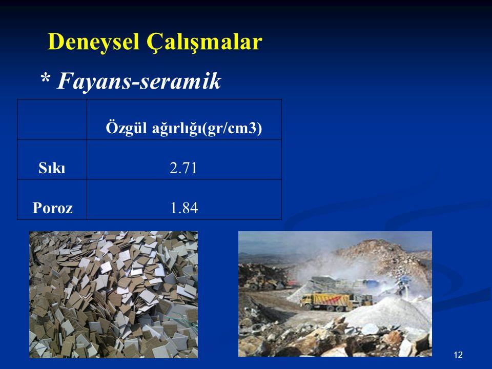 12 Deneysel Çalışmalar * Fayans-seramik Özgül ağırlığı(gr/cm3) Sıkı2.71 Poroz1.84