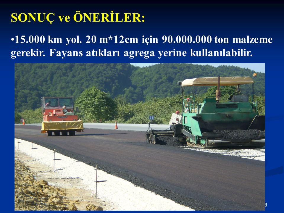 26 SONUÇ ve ÖNERİLER: 15.000 km yol. 20 m*12cm için 90.000.000 ton malzeme gerekir. Fayans atıkları agrega yerine kullanılabilir.