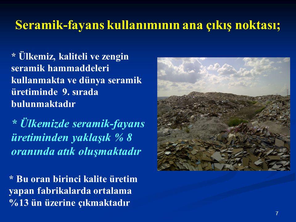 7 Seramik-fayans kullanımının ana çıkış noktası; * Ülkemiz, kaliteli ve zengin seramik hammaddeleri kullanmakta ve dünya seramik üretiminde 9. sırada