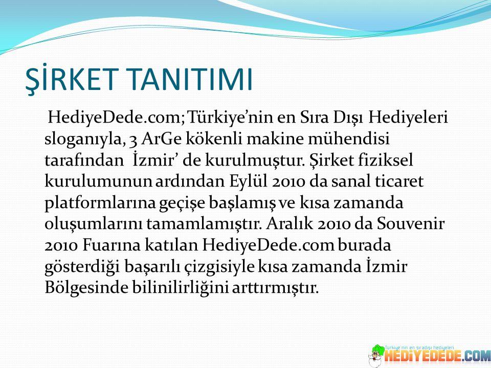 ŞİRKET TANITIMI HediyeDede.com; Türkiye'nin en Sıra Dışı Hediyeleri sloganıyla, 3 ArGe kökenli makine mühendisi tarafından İzmir' de kurulmuştur. Şirk