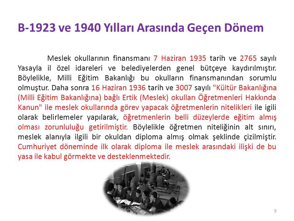 B-1923 ve 1940 Yılları Arasında Geçen Dönem Meslek okullarının finansmanı 7 Haziran 1935 tarih ve 2765 sayılı Yasayla il özel idareleri ve belediyelerden genel bütçeye kaydırılmıştır.