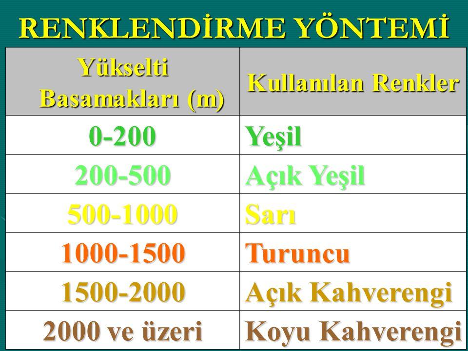RENKLENDİRME YÖNTEMİ Yükselti Basamakları (m) Kullanılan Renkler 0-200Yeşil 200-500 Açık Yeşil 500-1000Sarı 1000-1500Turuncu 1500-2000 Açık Kahverengi 2000 ve üzeri Koyu Kahverengi