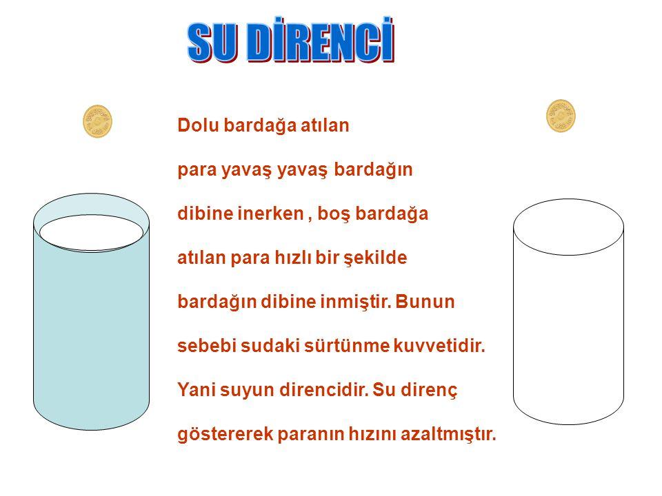 Dolu bardağa atılan para yavaş yavaş bardağın dibine inerken, boş bardağa atılan para hızlı bir şekilde bardağın dibine inmiştir. Bunun sebebi sudaki