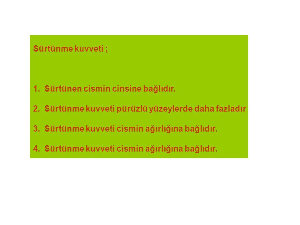 Sürtünme kuvveti ; 1.Sürtünen cismin cinsine bağlıdır. 2.Sürtünme kuvveti pürüzlü yüzeylerde daha fazladır 3.Sürtünme kuvveti cismin ağırlığına bağlıd
