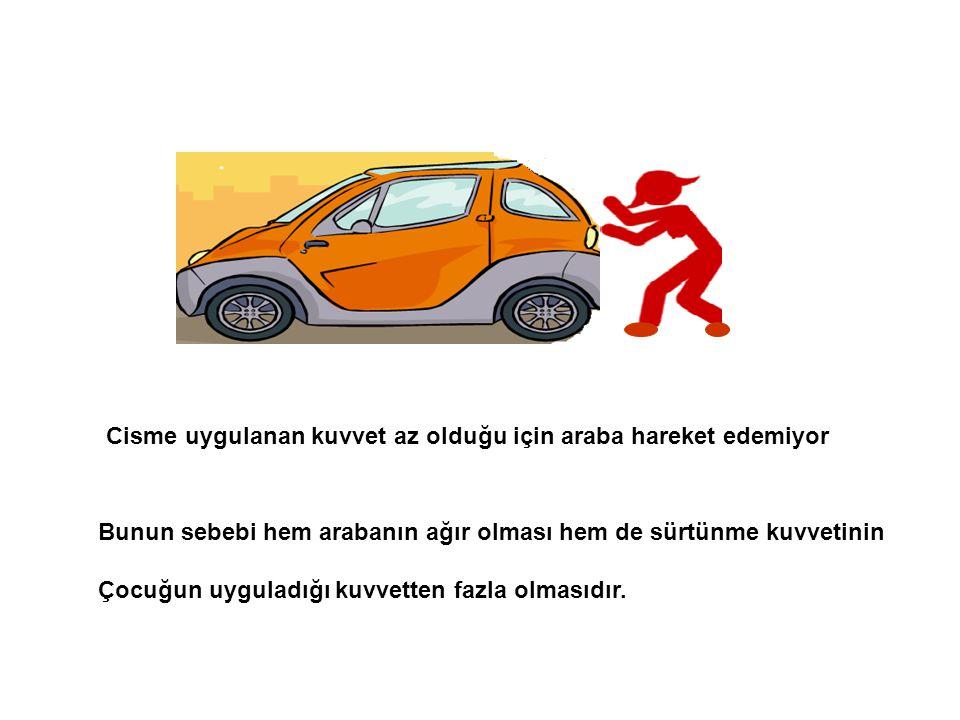 Cisme uygulanan kuvvet az olduğu için araba hareket edemiyor Bunun sebebi hem arabanın ağır olması hem de sürtünme kuvvetinin Çocuğun uyguladığı kuvve