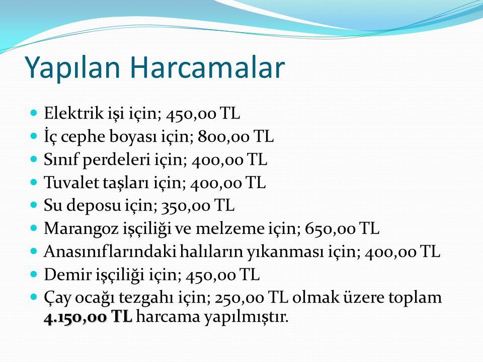 Yapılan Harcamalar Elektrik işi için; 450,00 TL İç cephe boyası için; 800,00 TL Sınıf perdeleri için; 400,00 TL Tuvalet taşları için; 400,00 TL Su dep
