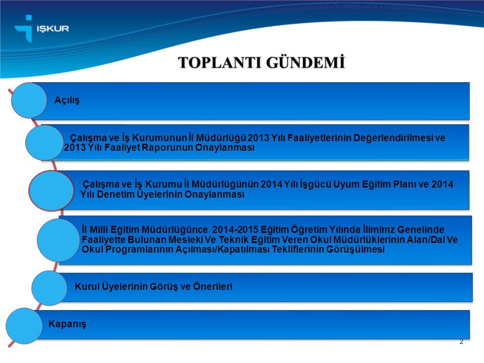 TOPLANTI GÜNDEMİ 2 Açılış Çalışma ve İş Kurumunun İl Müdürlüğü 2013 Yılı Faaliyetlerinin Değerlendirilmesi ve 2013 Yılı Faaliyet Raporunun Onaylanması Çalışma ve İş Kurumu İl Müdürlüğünün 2014 Yılı İşgücü Uyum Eğitim Planı ve 2014 Yılı Denetim Üyelerinin Onaylanması İl Milli Eğitim Müdürlüğünce 2014-2015 Eğitim Öğretim Yılında İlimimz Genelinde Faaliyette Bulunan Mesleki Ve Teknik Eğitim Veren Okul Müdürlüklerinin Alan/Dal Ve Okul Programlarının Açılması/Kapatılması Tekliflerinin Görüşülmesi Kurul Üyelerinin Görüş ve Önerileri Kapanış