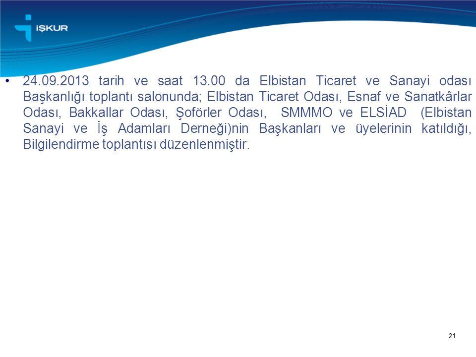 21 24.09.2013 tarih ve saat 13.00 da Elbistan Ticaret ve Sanayi odası Başkanlığı toplantı salonunda; Elbistan Ticaret Odası, Esnaf ve Sanatkârlar Odas