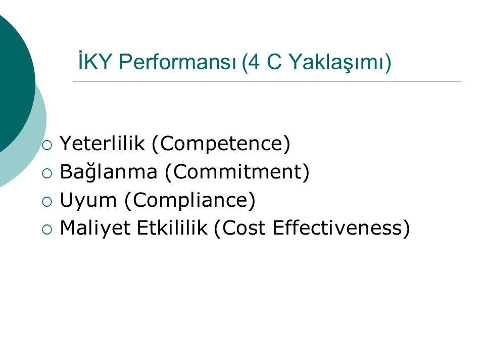 İKY Performansı (4 C Yaklaşımı)  Yeterlilik (Competence)  Bağlanma (Commitment)  Uyum (Compliance)  Maliyet Etkililik (Cost Effectiveness)