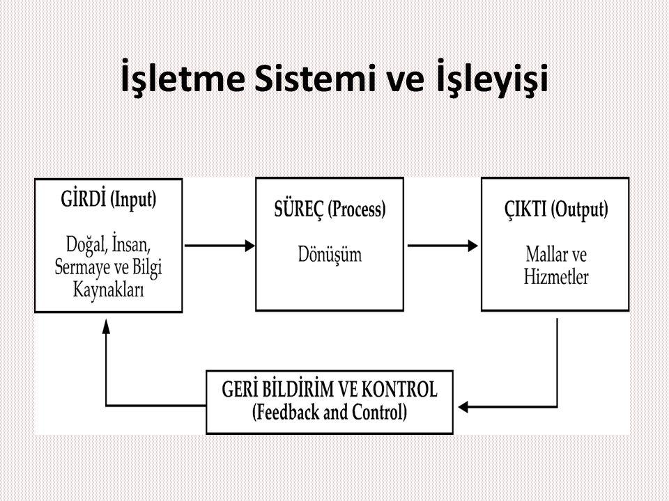 İşletme Sistemi ve İşleyişi