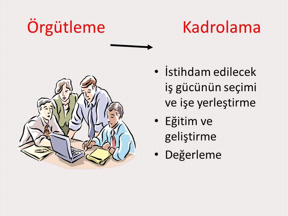 Örgütleme Kadrolama İstihdam edilecek iş gücünün seçimi ve işe yerleştirme Eğitim ve geliştirme Değerleme