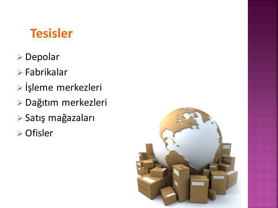 Depolar  Fabrikalar  İşleme merkezleri  Dağıtım merkezleri  Satış mağazaları  Ofisler Tesisler