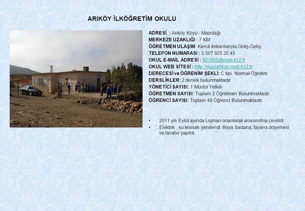 ADRESİ : Arıköy Köyü - Mazıdağı MERKEZE UZAKLIĞI : 7 KM ÖĞRETMEN ULAŞIM: Kendi İmkanlarıyla Gidiş-Geliş TELEFON NUMARASI : 0 507 925 35 45 OKUL E-MAİL
