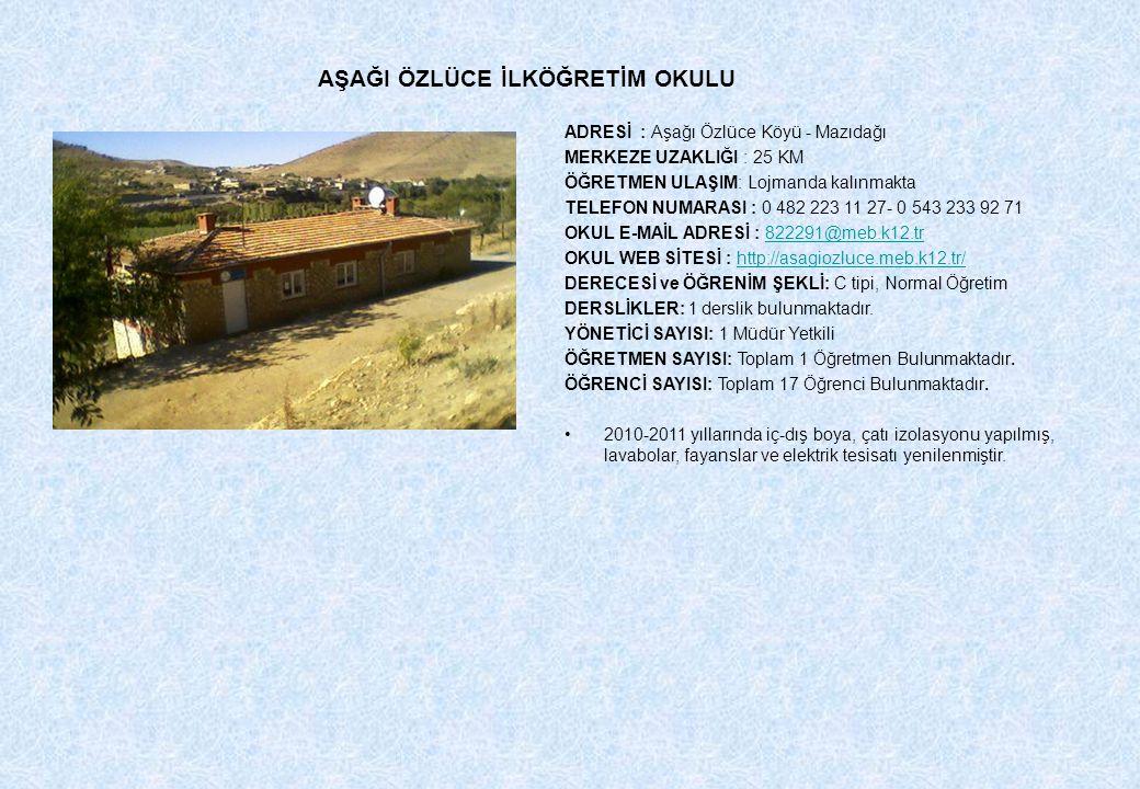 ADRESİ : Aşağı Özlüce Köyü - Mazıdağı MERKEZE UZAKLIĞI : 25 KM ÖĞRETMEN ULAŞIM: Lojmanda kalınmakta TELEFON NUMARASI : 0 482 223 11 27- 0 543 233 92 7