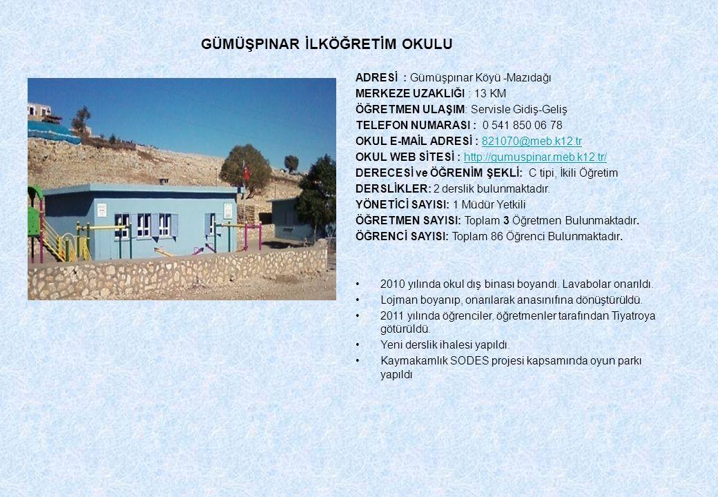 GÜMÜŞPINAR İLKÖĞRETİM OKULU ADRESİ : Gümüşpınar Köyü -Mazıdağı MERKEZE UZAKLIĞI : 13 KM ÖĞRETMEN ULAŞIM: Servisle Gidiş-Geliş TELEFON NUMARASI : 0 541