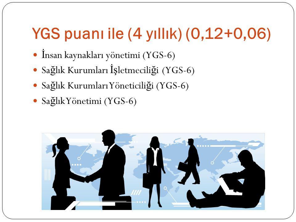 YGS puanı ile (4 yıllık) (0,12+0,06) İ nsan kaynakları yönetimi (YGS-6) Sa ğ lık Kurumları İş letmecili ğ i (YGS-6) Sa ğ lık Kurumları Yöneticili ğ i