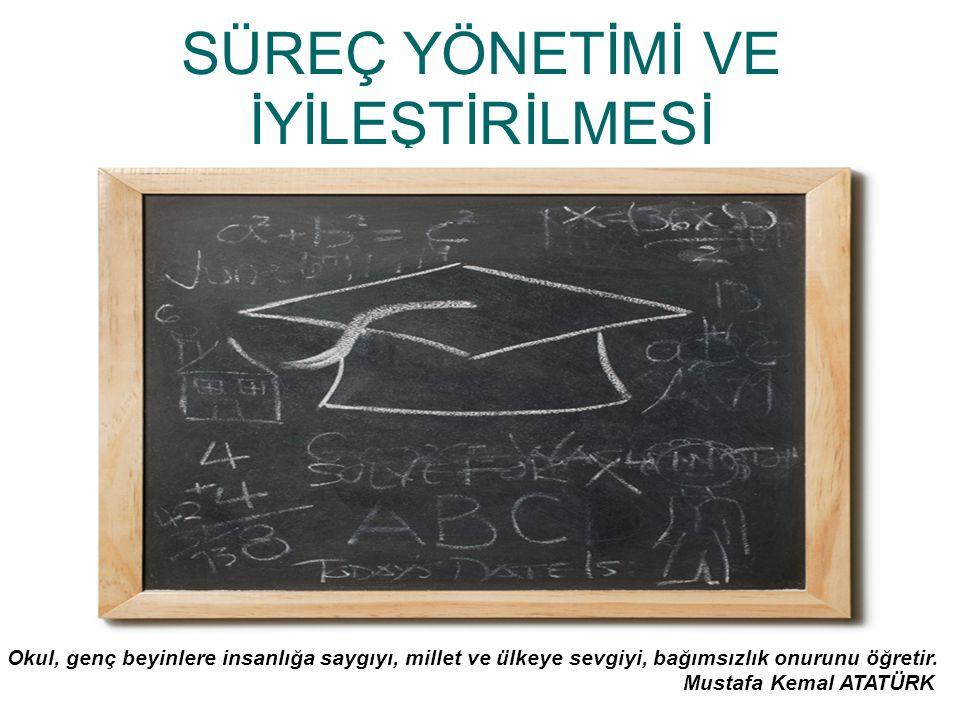 SÜREÇ YÖNETİMİ VE İYİLEŞTİRİLMESİ Okul, genç beyinlere insanlığa saygıyı, millet ve ülkeye sevgiyi, bağımsızlık onurunu öğretir. Mustafa Kemal ATATÜRK