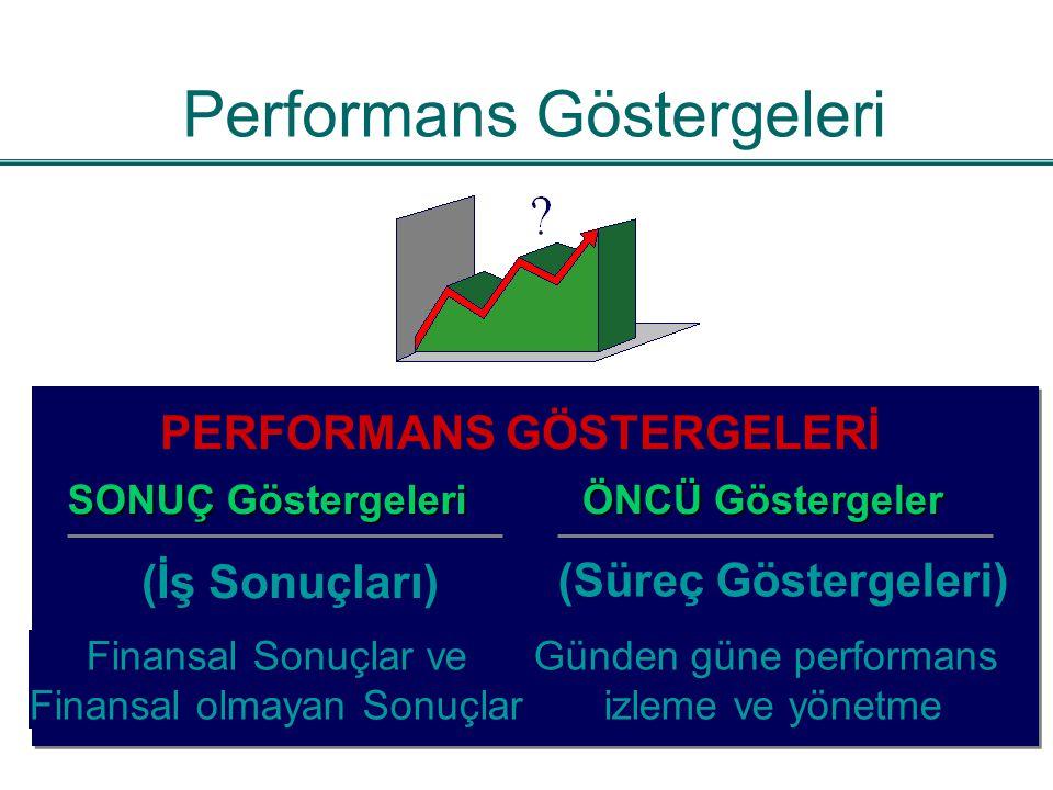 Performans Göstergeleri PERFORMANS GÖSTERGELERİ ÖNCÜ Göstergeler SONUÇ Göstergeleri (Süreç Göstergeleri) (İş Sonuçları) Günden güne performans izleme