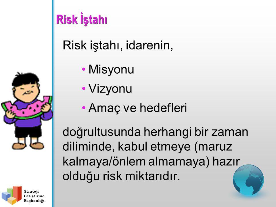 20 Risk iştahı, idarenin, Misyonu Vizyonu Amaç ve hedefleri doğrultusunda herhangi bir zaman diliminde, kabul etmeye (maruz kalmaya/önlem almamaya) ha