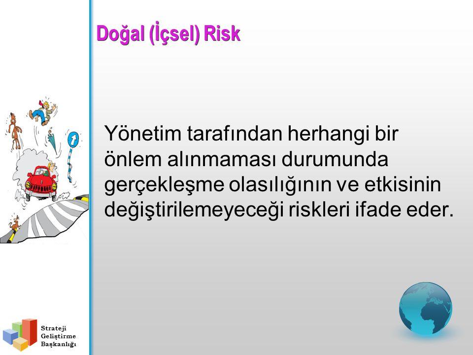 Doğal (İçsel) Risk Yönetim tarafından herhangi bir önlem alınmaması durumunda gerçekleşme olasılığının ve etkisinin değiştirilemeyeceği riskleri ifade