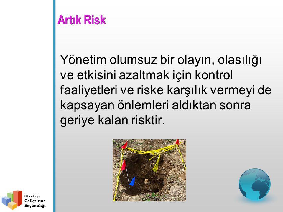 Artık Risk Yönetim olumsuz bir olayın, olasılığı ve etkisini azaltmak için kontrol faaliyetleri ve riske karşılık vermeyi de kapsayan önlemleri aldıkt