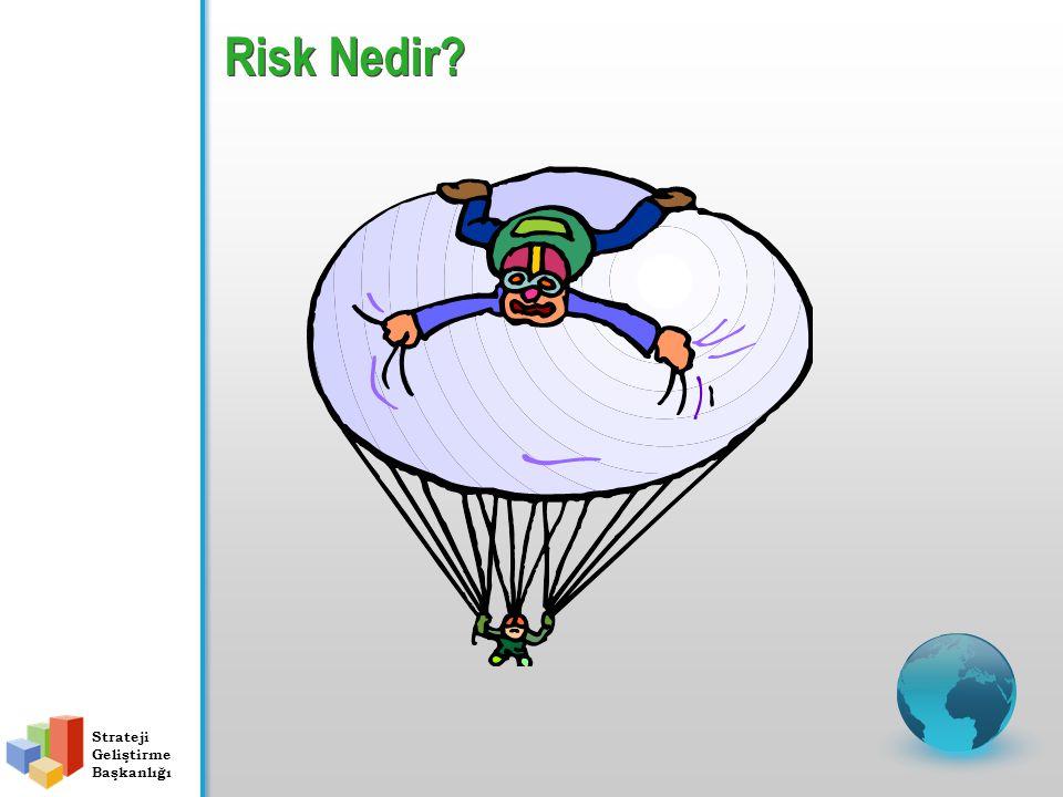 Risk Nedir? Strateji Geliştirme Başkanlığı