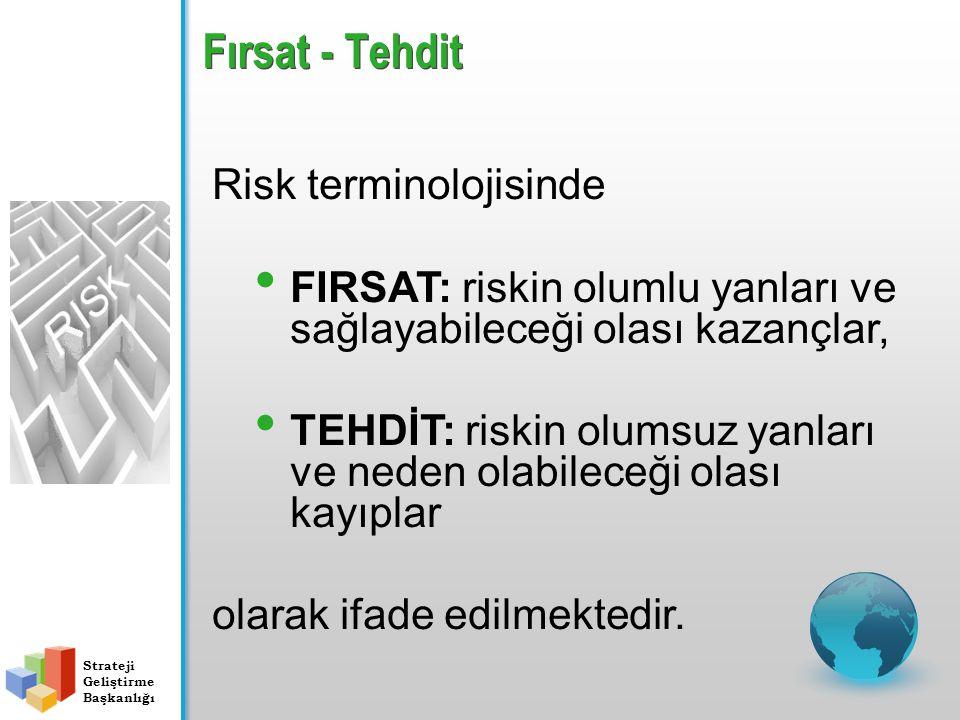 Fırsat - Tehdit Strateji Geliştirme Başkanlığı Risk terminolojisinde FIRSAT: riskin olumlu yanları ve sağlayabileceği olası kazançlar, TEHDİT: riskin