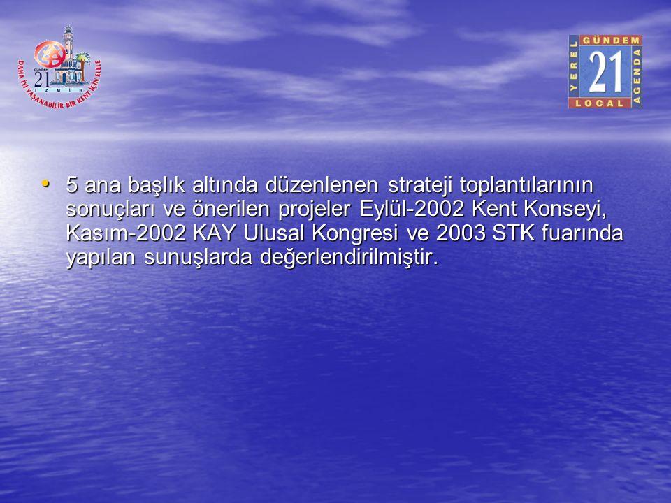5 ana başlık altında düzenlenen strateji toplantılarının sonuçları ve önerilen projeler Eylül-2002 Kent Konseyi, Kasım-2002 KAY Ulusal Kongresi ve 200