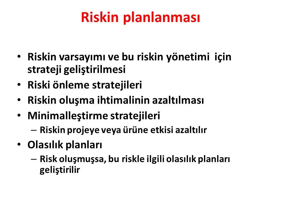 Riskin planlanması Riskin varsayımı ve bu riskin yönetimi için strateji geliştirilmesi Riski önleme stratejileri Riskin oluşma ihtimalinin azaltılması