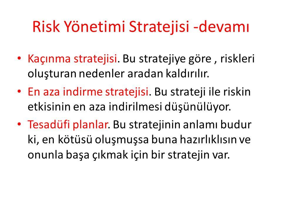 Risk Yönetimi Stratejisi -devamı Kaçınma stratejisi. Bu stratejiye göre, riskleri oluşturan nedenler aradan kaldırılır. En aza indirme stratejisi. Bu