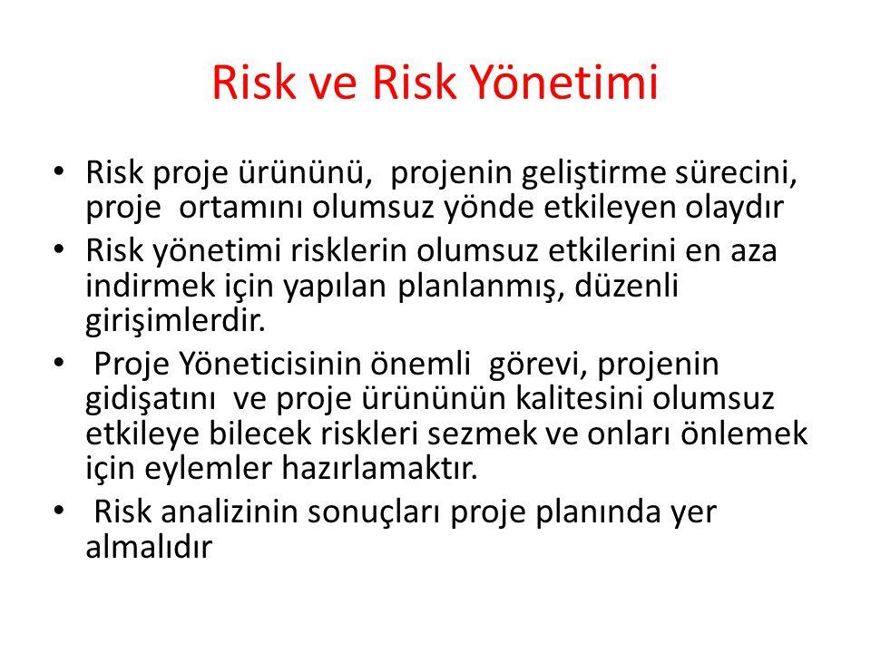 Risk ve Risk Yönetimi Risk proje ürününü, projenin geliştirme sürecini, proje ortamını olumsuz yönde etkileyen olaydır Risk yönetimi risklerin olumsuz