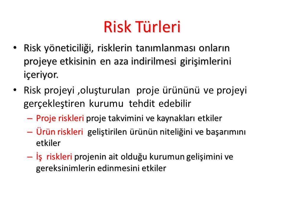 Risk Türleri Risk yöneticiliği, risklerin tanımlanması onların projeye etkisinin en aza indirilmesi girişimlerini içeriyor. Risk yöneticiliği, riskler