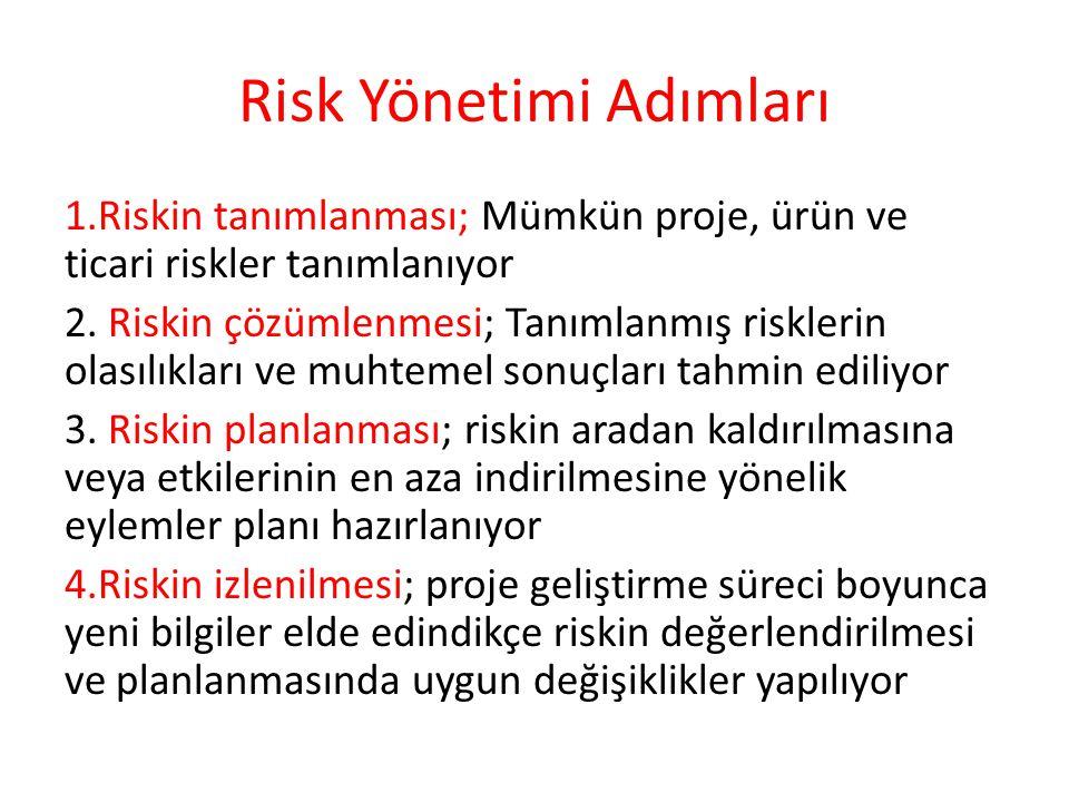 Risk Yönetimi Adımları 1.Riskin tanımlanması; Mümkün proje, ürün ve ticari riskler tanımlanıyor 2. Riskin çözümlenmesi; Tanımlanmış risklerin olasılık