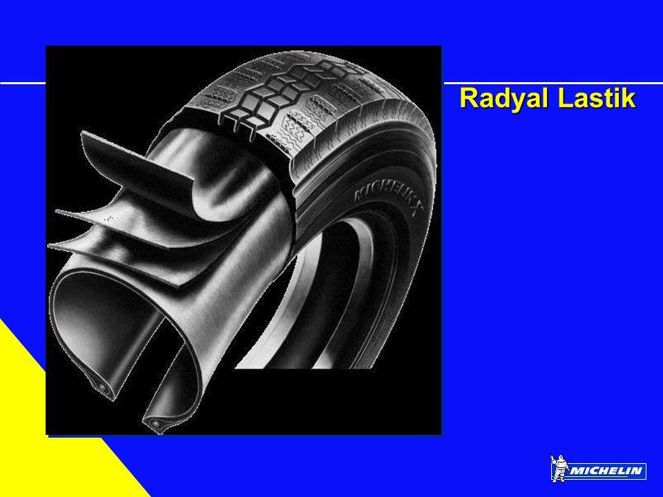 Radyal Lastik