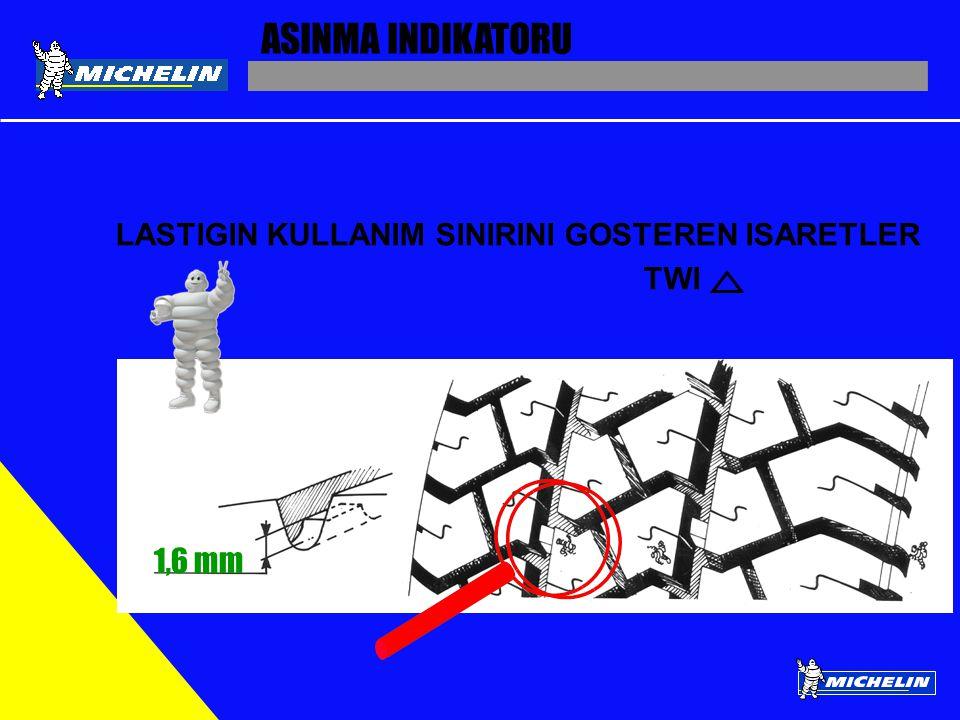 LASTIGIN KULLANIM SINIRINI GOSTEREN ISARETLER TWI ASINMA INDIKATORU 1,6 mm