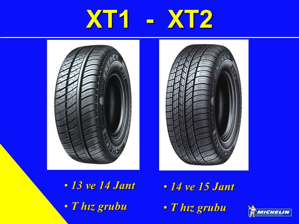 XT1 - XT2 13 ve 14 Jant 13 ve 14 Jant T hız grubu T hız grubu 14 ve 15 Jant 14 ve 15 Jant T hız grubu T hız grubu