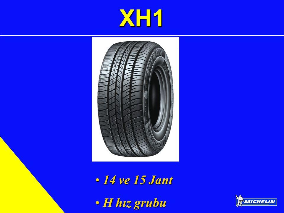 XH1 14 ve 15 Jant 14 ve 15 Jant H hız grubu H hız grubu