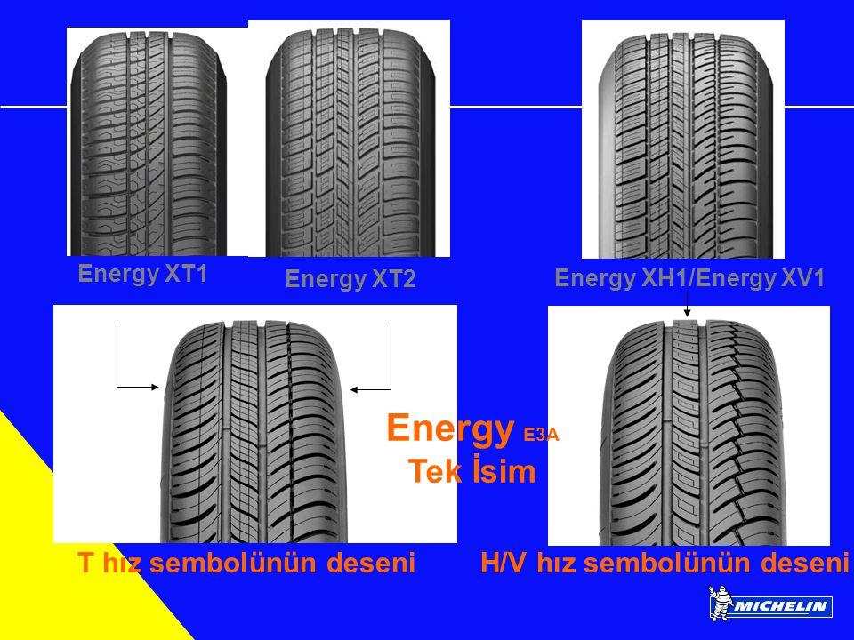 Energy XH1/Energy XV1 Energy XT2 Energy XT1 T hız sembolünün deseni H/V hız sembolünün deseni Energy E3A Tek İsim