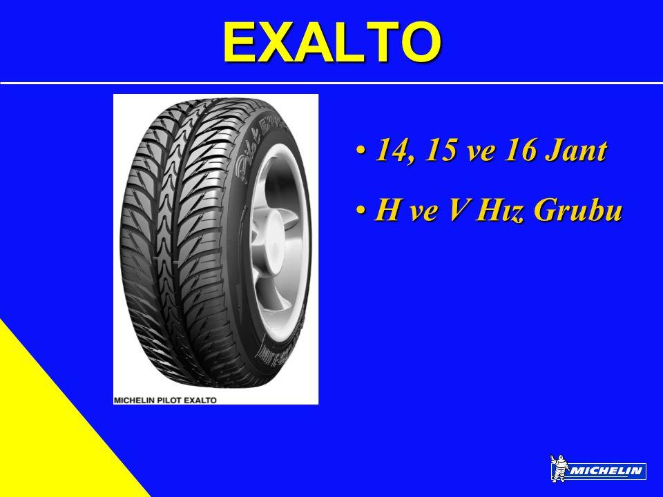 EXALTO 14, 15 ve 16 Jant 14, 15 ve 16 Jant H ve V Hız Grubu H ve V Hız Grubu