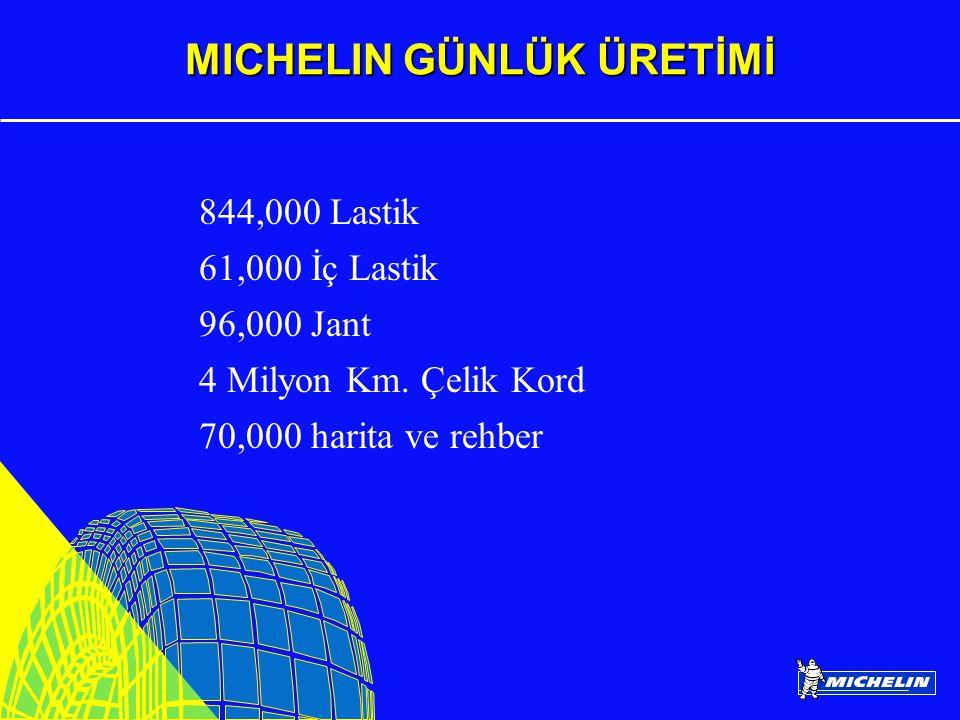 MICHELIN GÜNLÜK ÜRETİMİ 844,000 Lastik 61,000 İç Lastik 96,000 Jant 4 Milyon Km. Çelik Kord 70,000 harita ve rehber