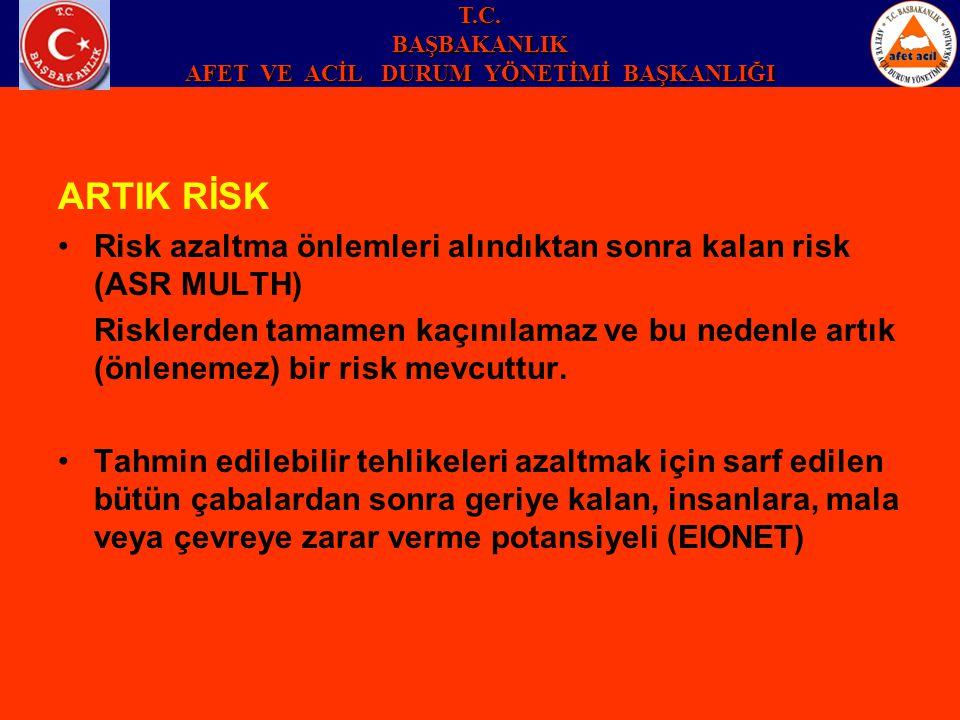 ARTIK RİSK Risk azaltma önlemleri alındıktan sonra kalan risk (ASR MULTH) Risklerden tamamen kaçınılamaz ve bu nedenle artık (önlenemez) bir risk mevc