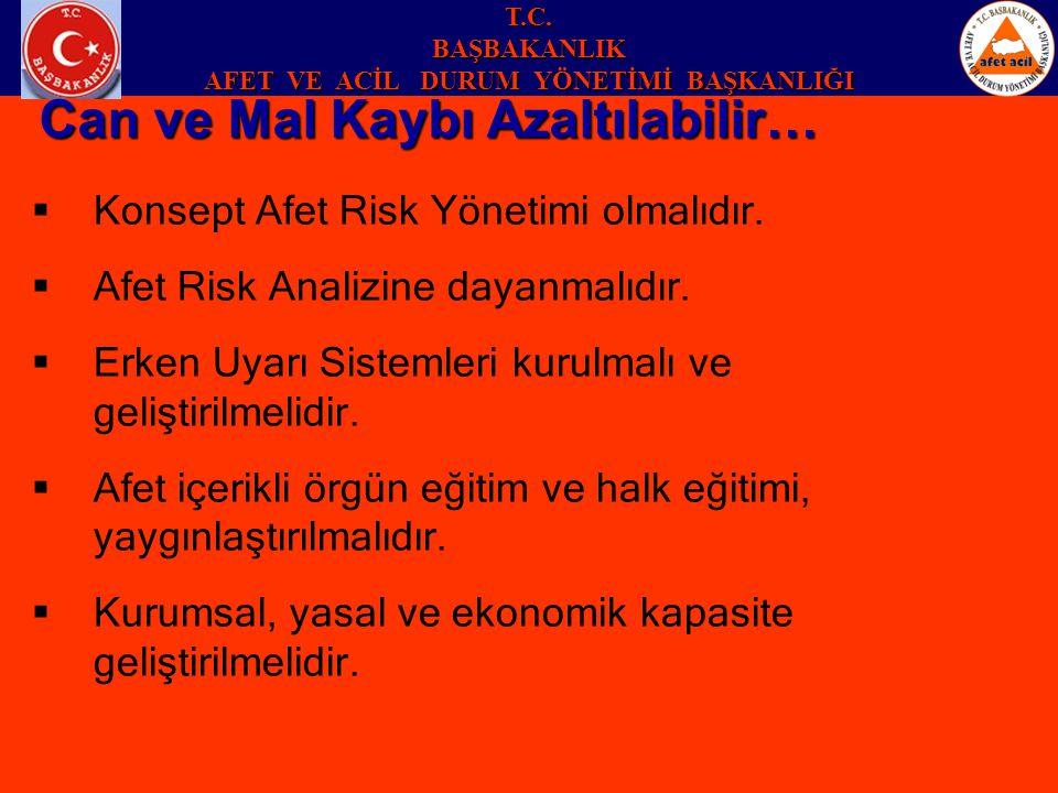  Konsept Afet Risk Yönetimi olmalıdır.  Afet Risk Analizine dayanmalıdır.  Erken Uyarı Sistemleri kurulmalı ve geliştirilmelidir.  Afet içerikli ö