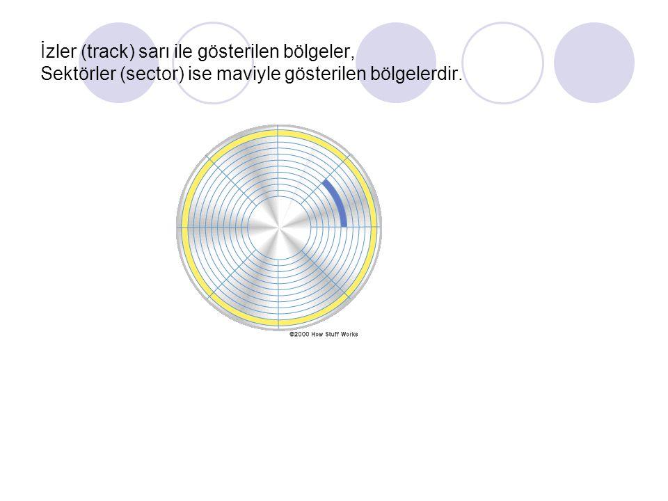 İzler (track) sarı ile gösterilen bölgeler, Sektörler (sector) ise maviyle gösterilen bölgelerdir.