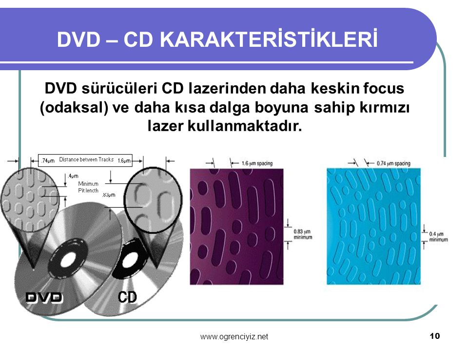 www.ogrenciyiz.net 9 DVD – CD KARAKTERİSTİKLERİ