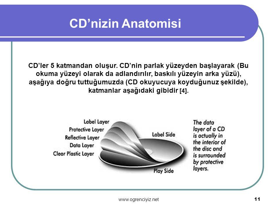 www.ogrenciyiz.net 10 DVD – CD KARAKTERİSTİKLERİ DVD sürücüleri CD lazerinden daha keskin focus (odaksal) ve daha kısa dalga boyuna sahip kırmızı laze
