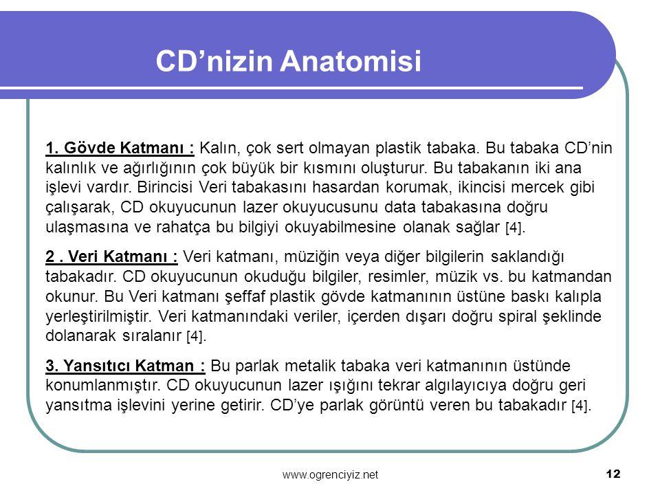 www.ogrenciyiz.net 11 CD'ler 5 katmandan oluşur. CD'nin parlak yüzeyden başlayarak (Bu okuma yüzeyi olarak da adlandırılır, baskılı yüzeyin arka yüzü)
