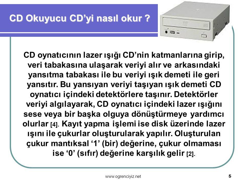 www.ogrenciyiz.net 5 CD oynatıcının lazer ışığı CD'nin katmanlarına girip, veri tabakasına ulaşarak veriyi alır ve arkasındaki yansıtma tabakası ile bu veriyi ışık demeti ile geri yansıtır.