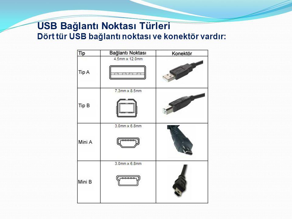 USB Bağlantı Noktası Türleri Dört tür USB bağlantı noktası ve konektör vardır: