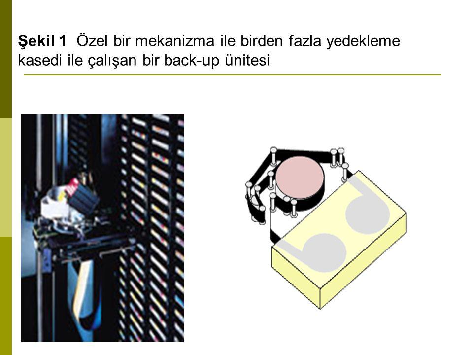 Şekil 1 Özel bir mekanizma ile birden fazla yedekleme kasedi ile çalışan bir back-up ünitesi