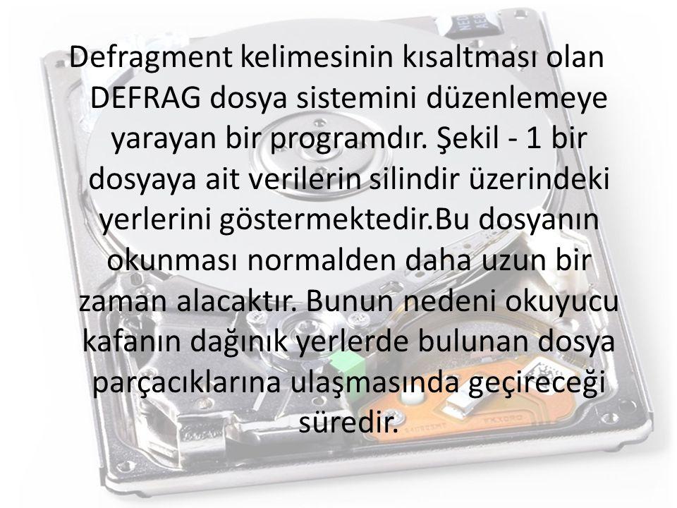 Defragment kelimesinin kısaltması olan DEFRAG dosya sistemini düzenlemeye yarayan bir programdır. Şekil - 1 bir dosyaya ait verilerin silindir üzerind
